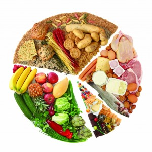 proper nutrition diabetic retinopathy